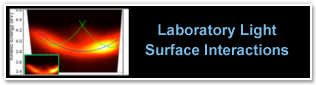 Laboratory Light Surface Interactions